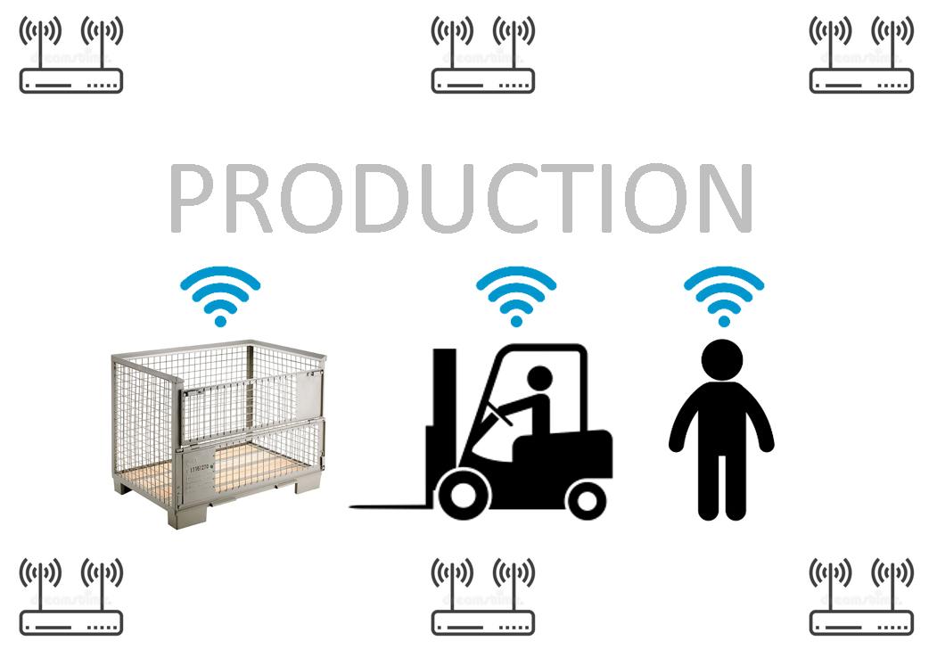 Riešenia pre inteligentnú logistiku v koncepte Industry 4.0